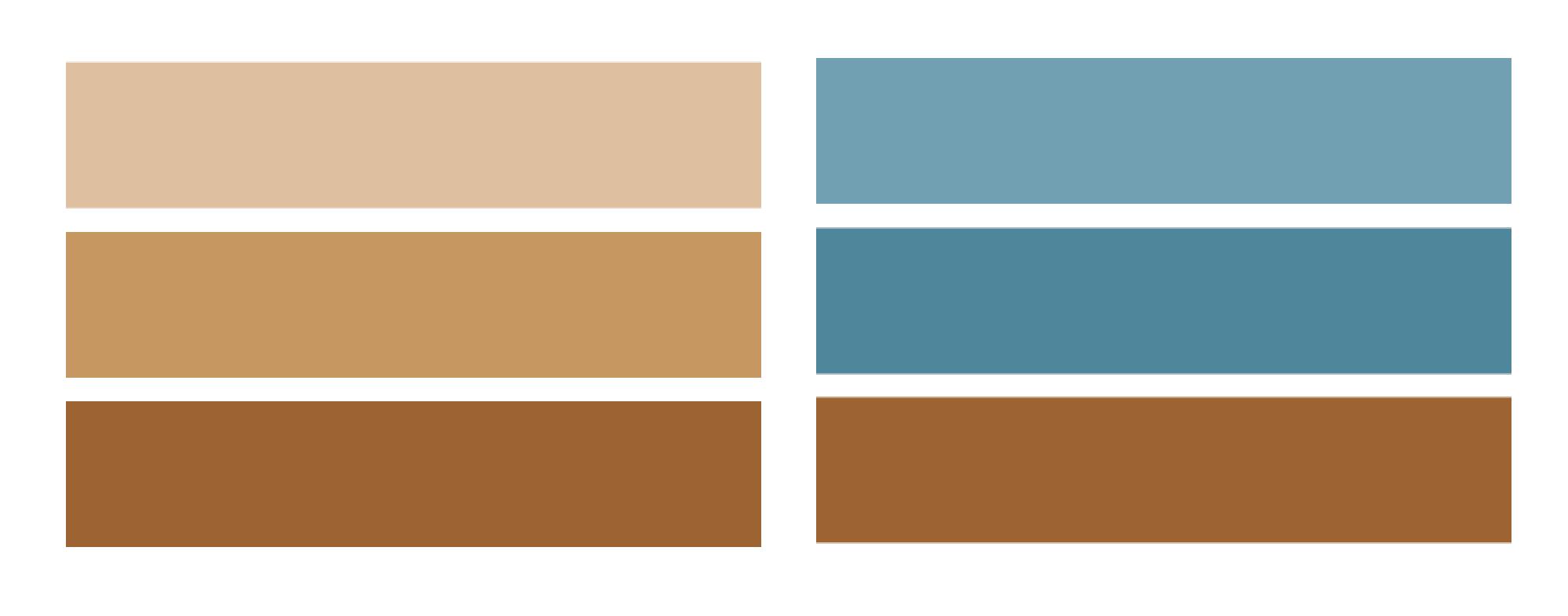 Abbinamenti Rust